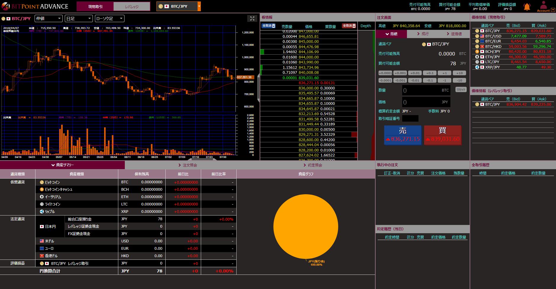 仮想通貨取引画面2