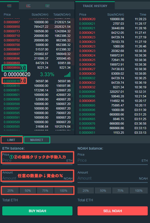 fcoin.com_buy1
