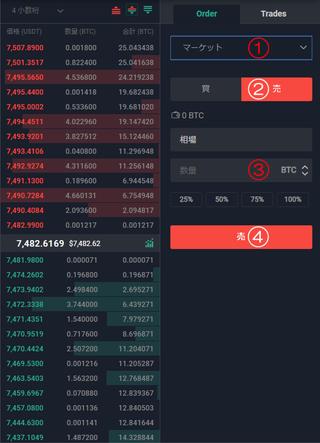 amanpuri_spot_exchange_market_sale