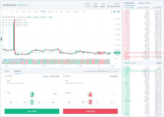 biki.com_market